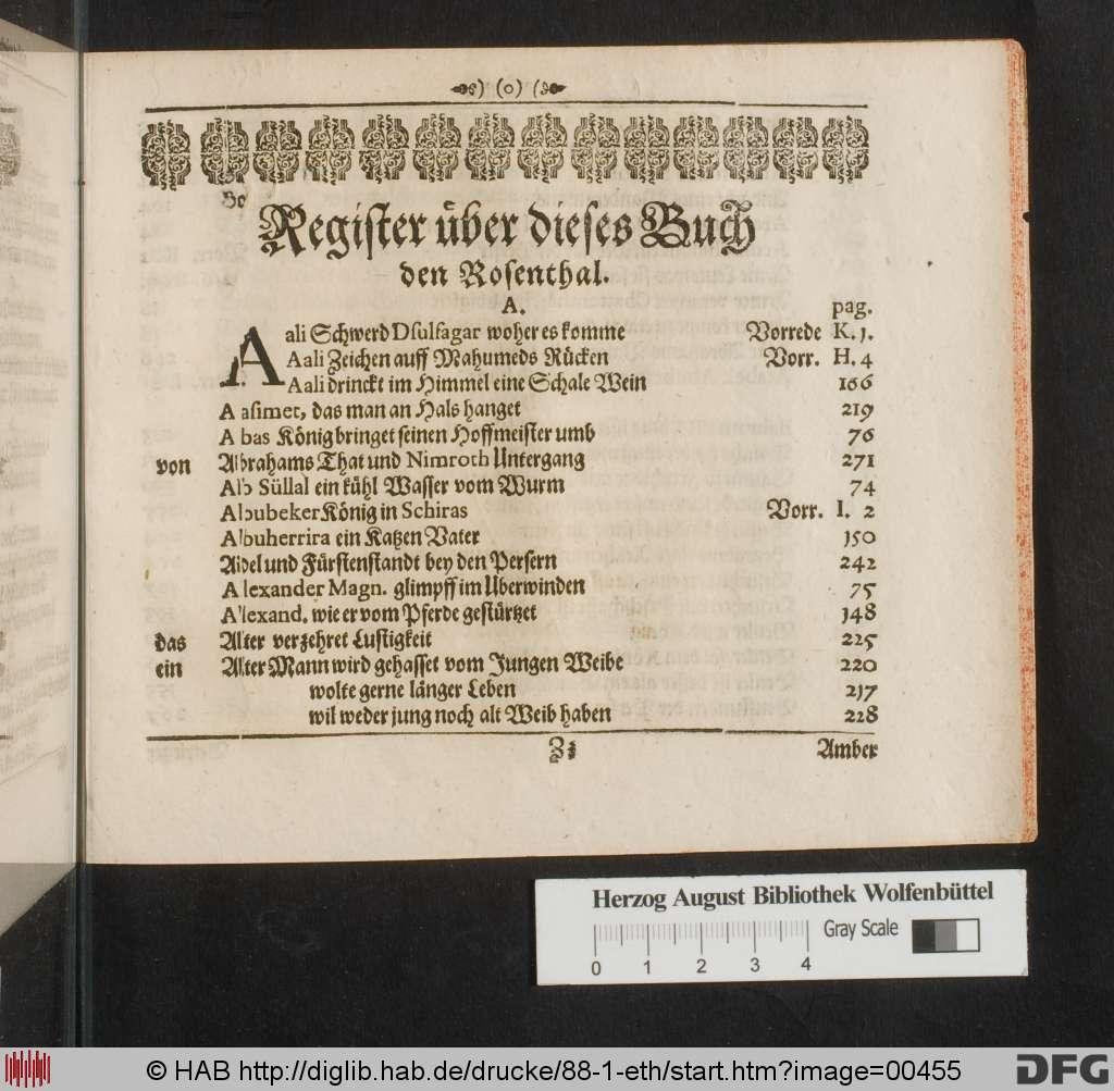 http://diglib.hab.de/drucke/88-1-eth/00455.jpg