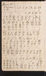 Cod. Guelf. 1.2.2 Musica 2° — Christian Erbach: Tabulatur (14 Ricercare, 5 Introis, 1 Tokkata) —