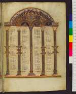 Cod. Guelf. 426 Helmst. — Evangeliar — Corvey, 10. Jh., Ende